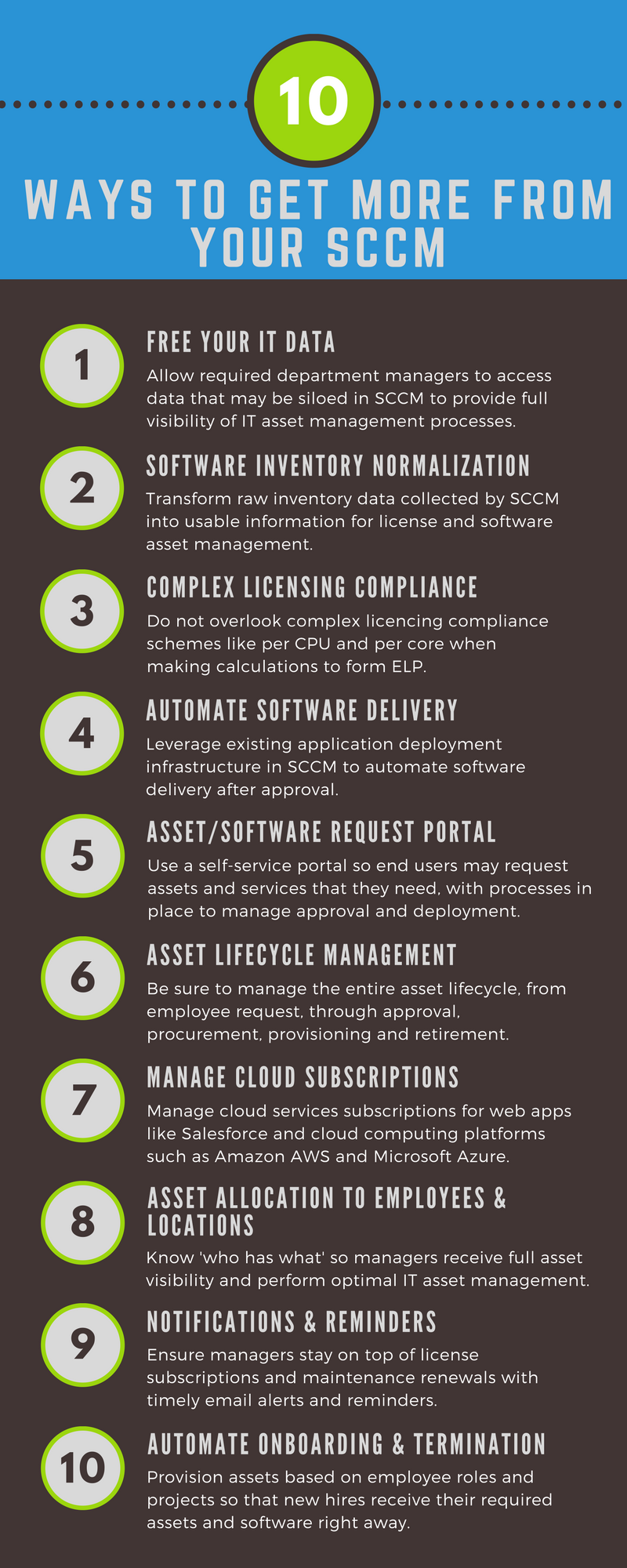 Software license infographic