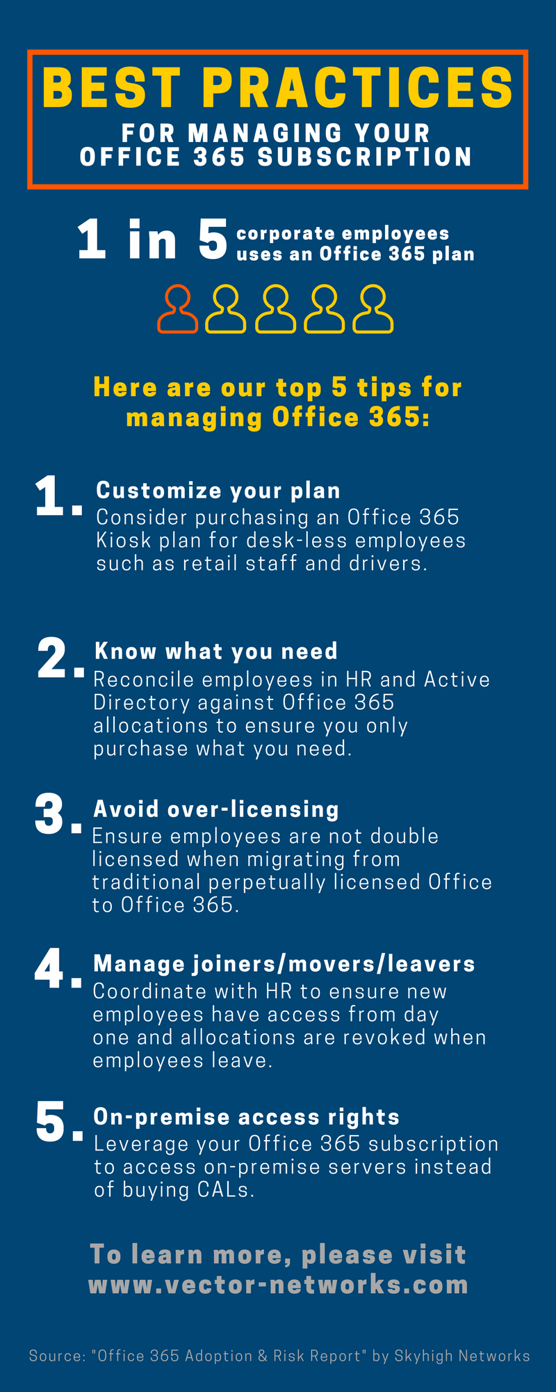 Office 365 (1)