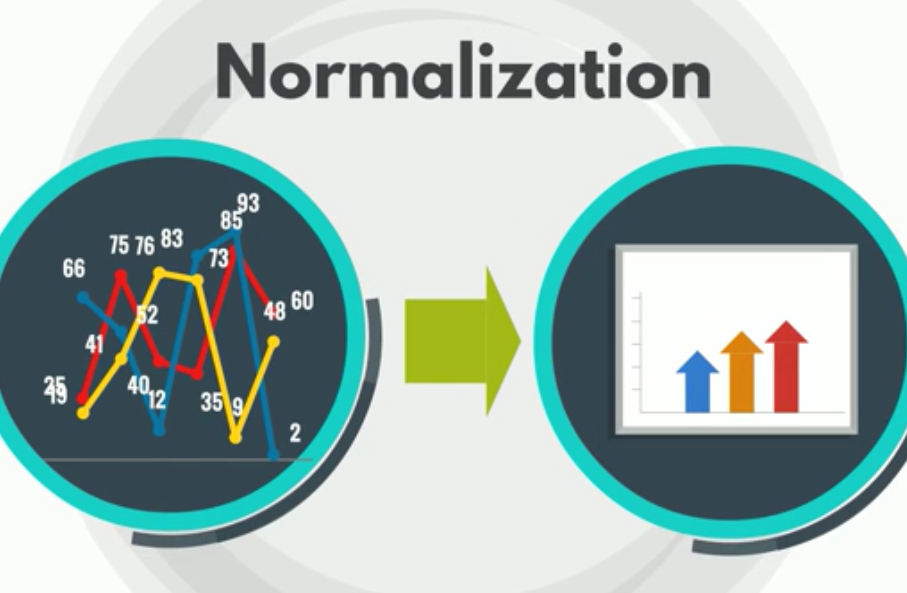 What is Software Inventory Normalization? –
