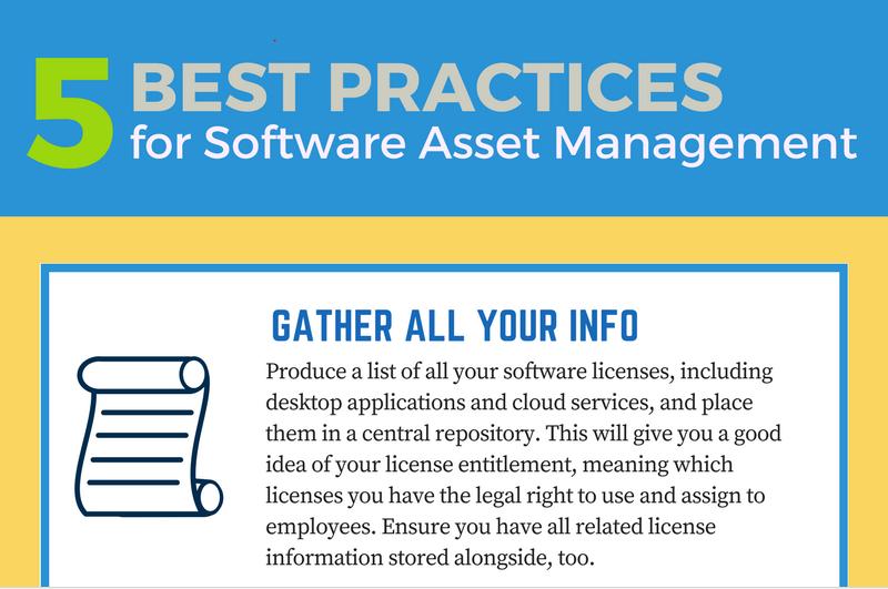 software asset management best practice Infographic: 5 Best Practices for Software Asset Management ...
